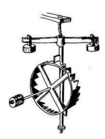 Un échappement à roue de rencontre, avec son foliot | Source photo