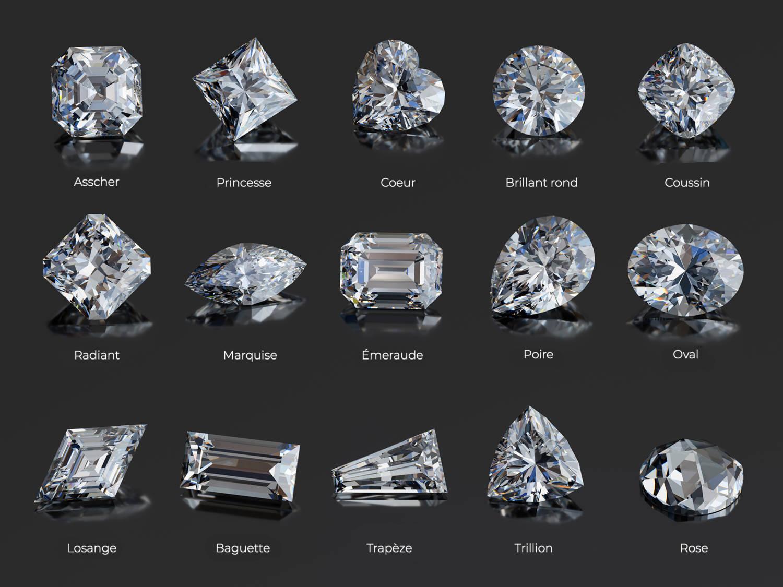 Les différentes tailles des pierres précieuses et fines